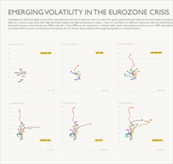 Image: Jane Pong, Emerging Volatility in the Eurozone Crisis, 2013.
