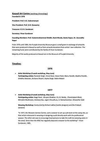 Kasauli Art Centre (Working Chronology)