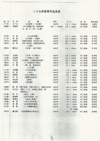 List of the 27 Prize-Winning Works of Guangzhou Biennial Art Fair