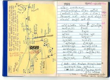 Diary of Jyoti Bhatt (1989–1990).