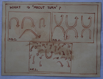 Image: An enquiry into about-turn & U-turn. Courtesy of Nilanjana Nandy.