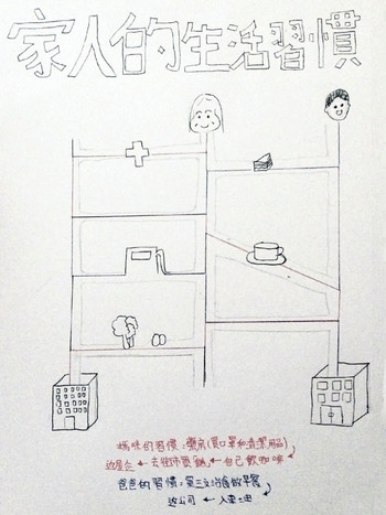 Image: A student observed and recorded the living habits of her parents by a hand-drawn map. Courtesy of Peggy Kwan.