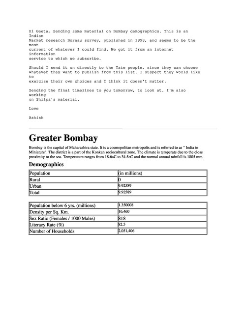 Bombay/Mumbai 1992-2001 — Research Notes