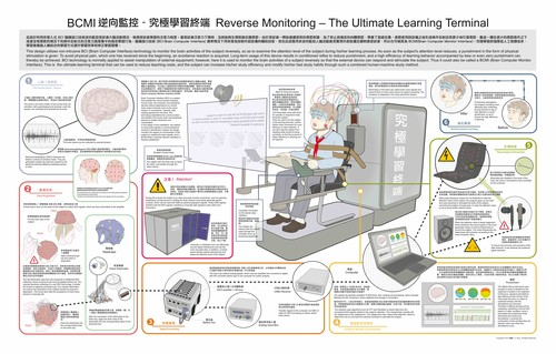 Image: Lu Yang, <i>BCMI Reverse Monitoring – The Ultimate Learning Terminal</i>, 2008–09, inkjet print, 111.5 × 175.5cm. Courtesy of Lu Yang.