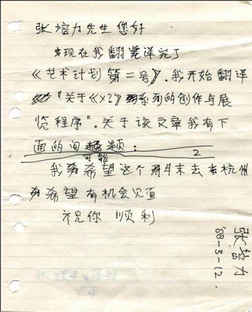 A letter from Hans Van Dijk to Zhang Peili, 1988