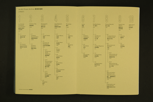 Image: Tree structure that shows how archival materials are categorised. From <i>Ha Bik Chuen Archive</i>, published by Asia Art Archive in 2019.