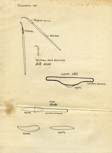 Diagram 6: Tools